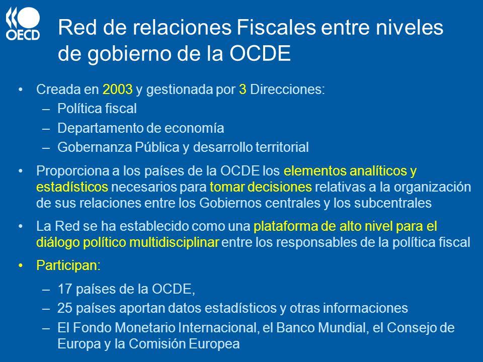 Red de relaciones Fiscales entre niveles de gobierno de la OCDE Creada en 2003 y gestionada por 3 Direcciones: –Política fiscal –Departamento de econo