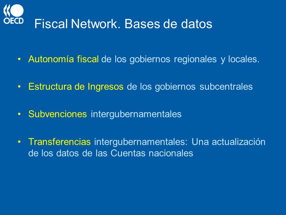 Fiscal Network. Bases de datos Autonomía fiscal de los gobiernos regionales y locales. Estructura de Ingresos de los gobiernos subcentrales Subvencion