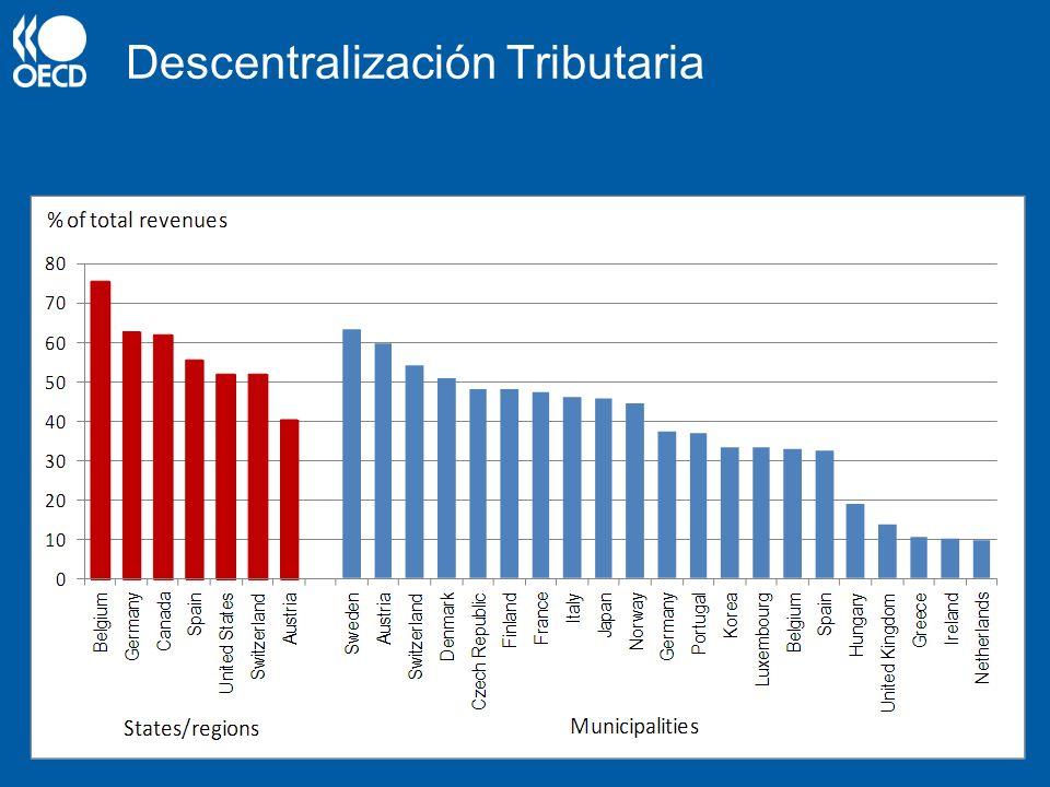 Descentralización Tributaria