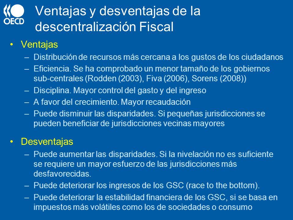 Ventajas y desventajas de la descentralización Fiscal Ventajas –Distribución de recursos más cercana a los gustos de los ciudadanos –Eficiencia. Se ha