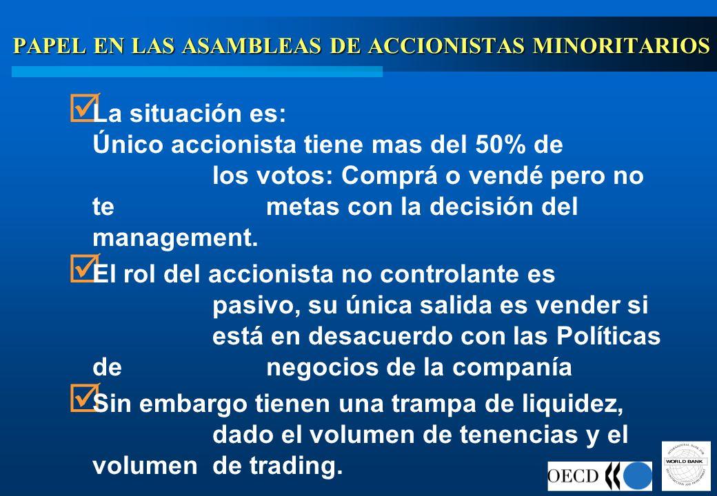 PAPEL EN LAS ASAMBLEAS DE ACCIONISTAS MINORITARIOS La situación es: Único accionista tiene mas del 50% de los votos: Comprá o vendé pero no te metas c