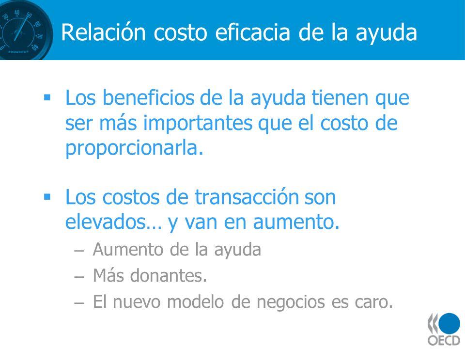 Relación costo eficacia de la ayuda Los beneficios de la ayuda tienen que ser más importantes que el costo de proporcionarla. Los costos de transacció