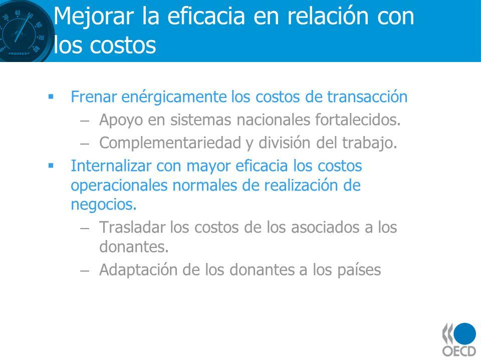 Mejorar la eficacia en relación con los costos Frenar enérgicamente los costos de transacción –Apoyo en sistemas nacionales fortalecidos. –Complementa
