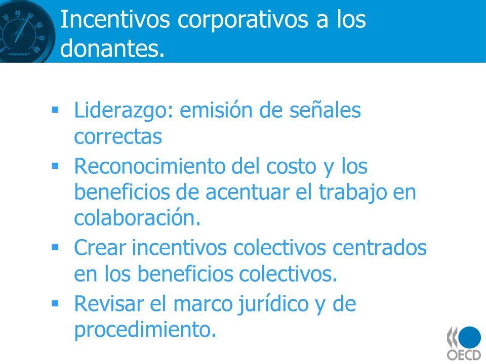 Incentivos corporativos a los donantes. Liderazgo: emisión de señales correctas Reconocimiento del costo y los beneficios de acentuar el trabajo en co