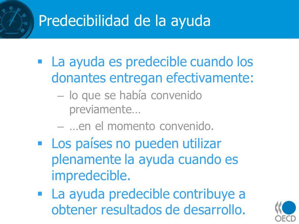 Predecibilidad de la ayuda La ayuda es predecible cuando los donantes entregan efectivamente: –lo que se había convenido previamente… –…en el momento