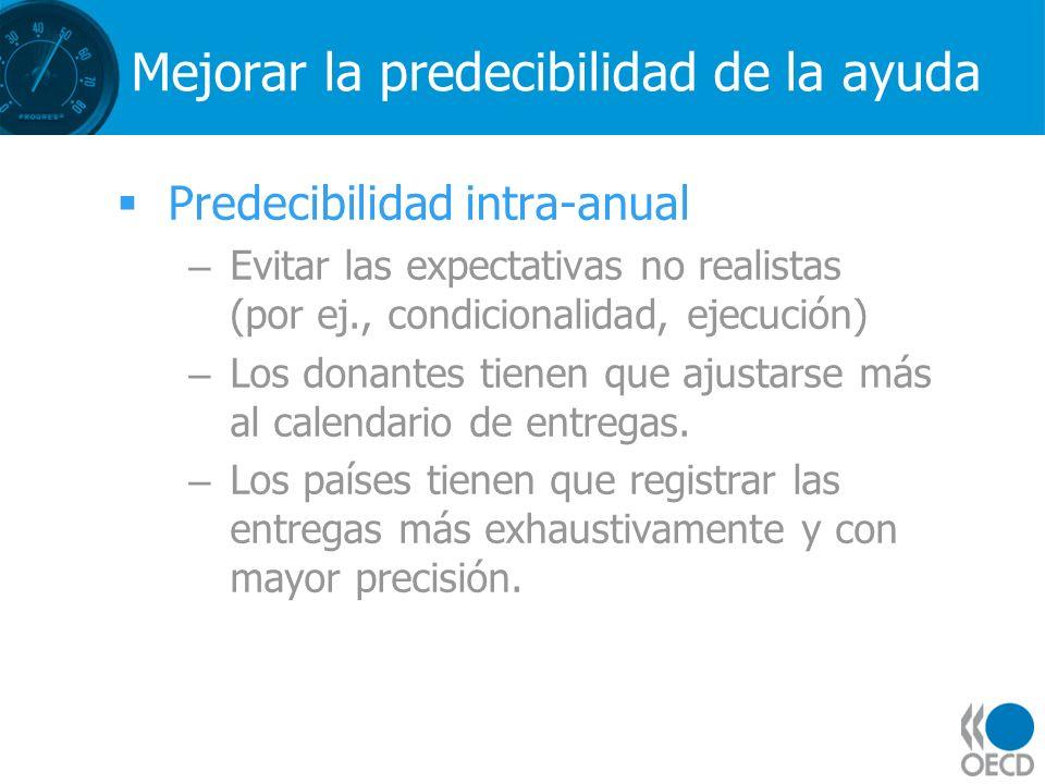Mejorar la predecibilidad de la ayuda Predecibilidad intra-anual –Evitar las expectativas no realistas (por ej., condicionalidad, ejecución) –Los donantes tienen que ajustarse más al calendario de entregas.
