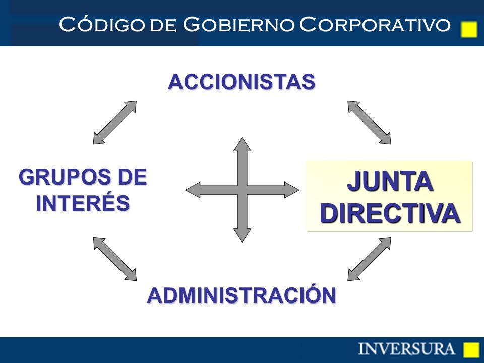 Actuar en representación de los intereses de los accionistas, haciendo extensiva su atención hacia los clientes, los empleados, los proveedores y la comunidad.