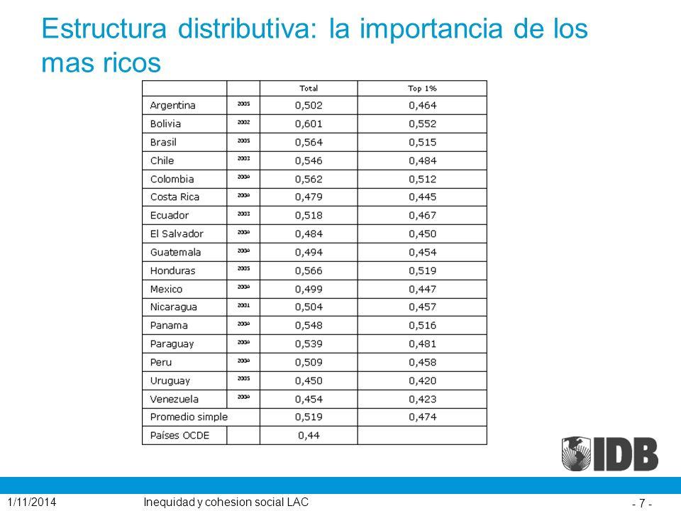Estructura distributiva: la importancia de los mas ricos 1/11/2014Inequidad y cohesion social LAC - 7 -