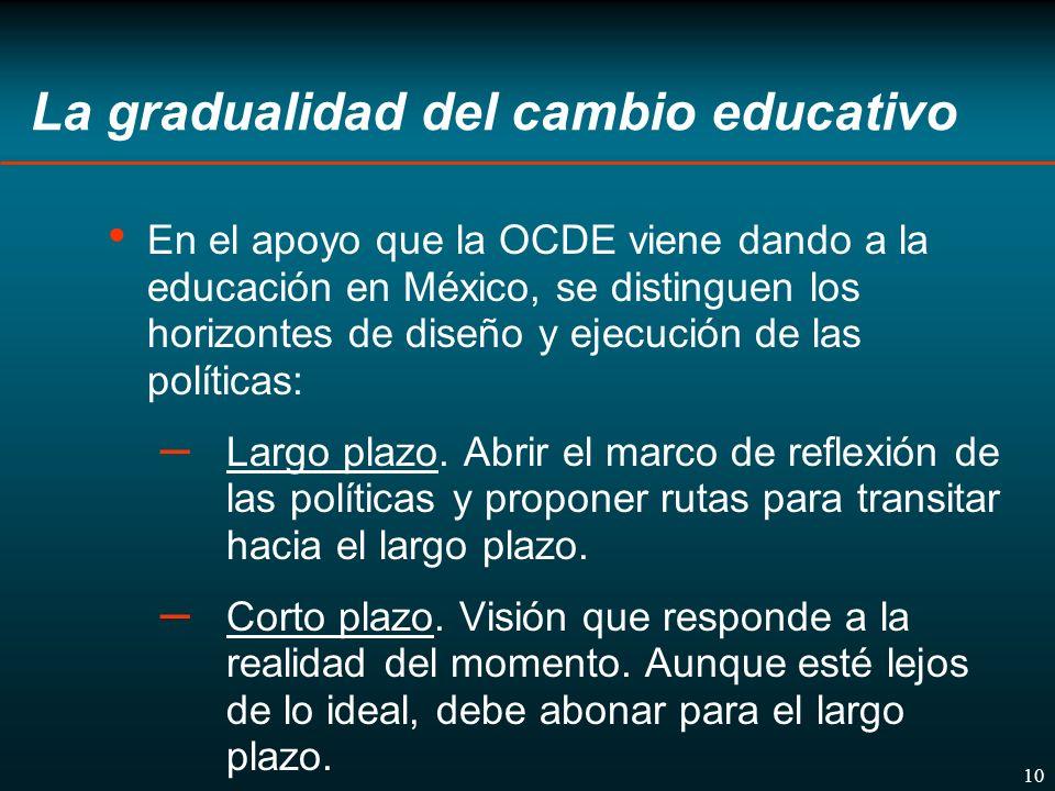 10 La gradualidad del cambio educativo En el apoyo que la OCDE viene dando a la educación en México, se distinguen los horizontes de diseño y ejecución de las políticas: – Largo plazo.