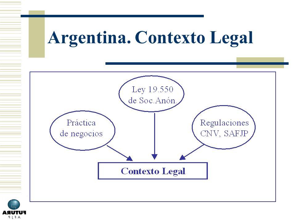 Argentina. Contexto Legal