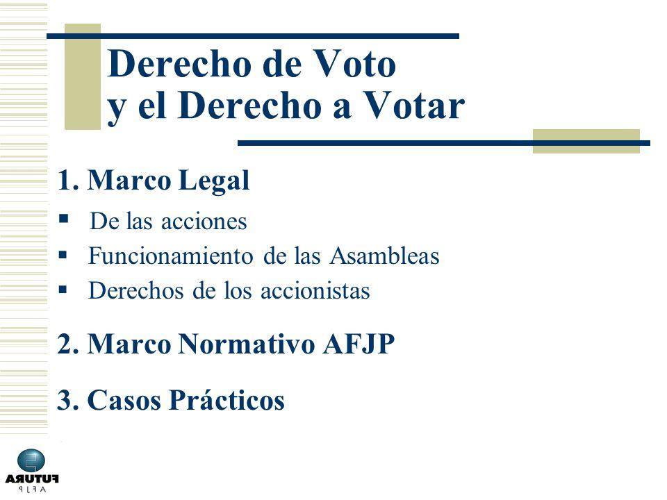 Derecho de Voto y el Derecho a Votar 1. Marco Legal De las acciones Funcionamiento de las Asambleas Derechos de los accionistas 2. Marco Normativo AFJ