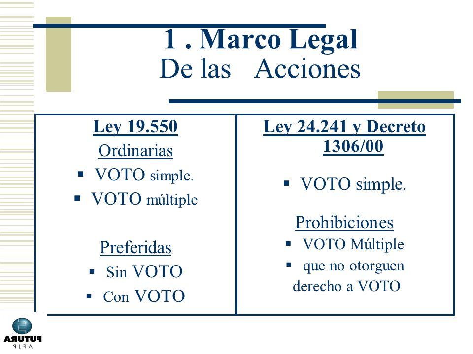 1. Marco Legal De las Acciones Ley 19.550 Ordinarias VOTO simple. VOTO múltiple Preferidas Sin VOTO Con VOTO Ley 24.241 y Decreto 1306/00 VOTO simple.