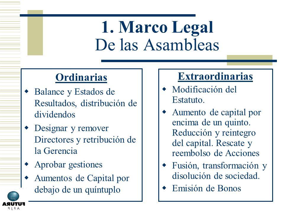 1. Marco Legal De las Asambleas Ordinarias Balance y Estados de Resultados, distribución de dividendos Designar y remover Directores y retribución de