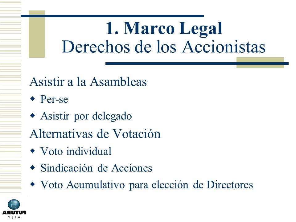 1. Marco Legal Derechos de los Accionistas Asistir a la Asambleas Per-se Asistir por delegado Alternativas de Votación Voto individual Sindicación de