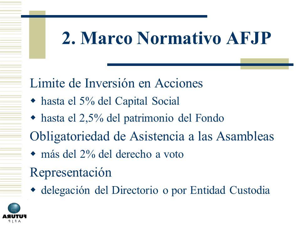 2. Marco Normativo AFJP Limite de Inversión en Acciones hasta el 5% del Capital Social hasta el 2,5% del patrimonio del Fondo Obligatoriedad de Asiste