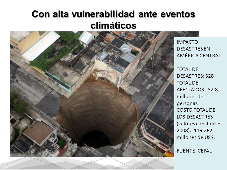 Con alta vulnerabilidad ante eventos climáticos IMPACTO DESASTRES EN AMÉRICA CENTRAL TOTAL DE DESASTRES: 328 TOTAL DE AFECTADOS: 32.8 millones de pers