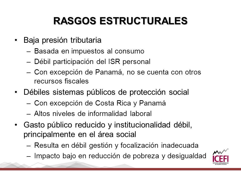 RASGOS ESTRUCTURALES Baja presión tributaria –Basada en impuestos al consumo –Débil participación del ISR personal –Con excepción de Panamá, no se cue