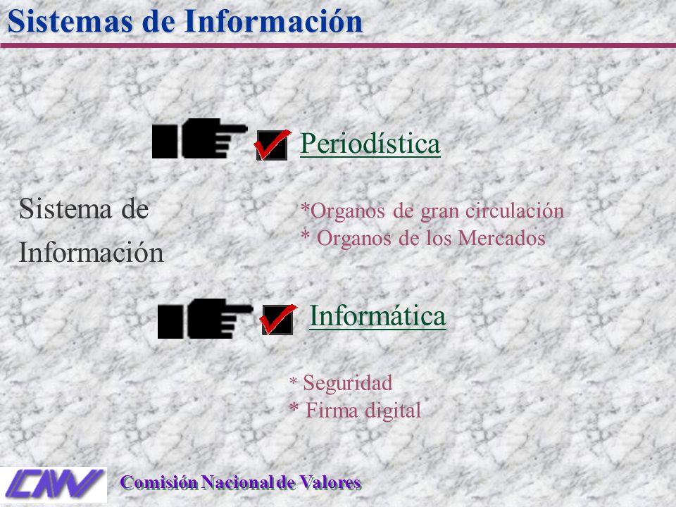 Periodística *Organos de gran circulación * Organos de los Mercados Sistema de Información Sistemas de Información Comisión Nacional de Valores Inform