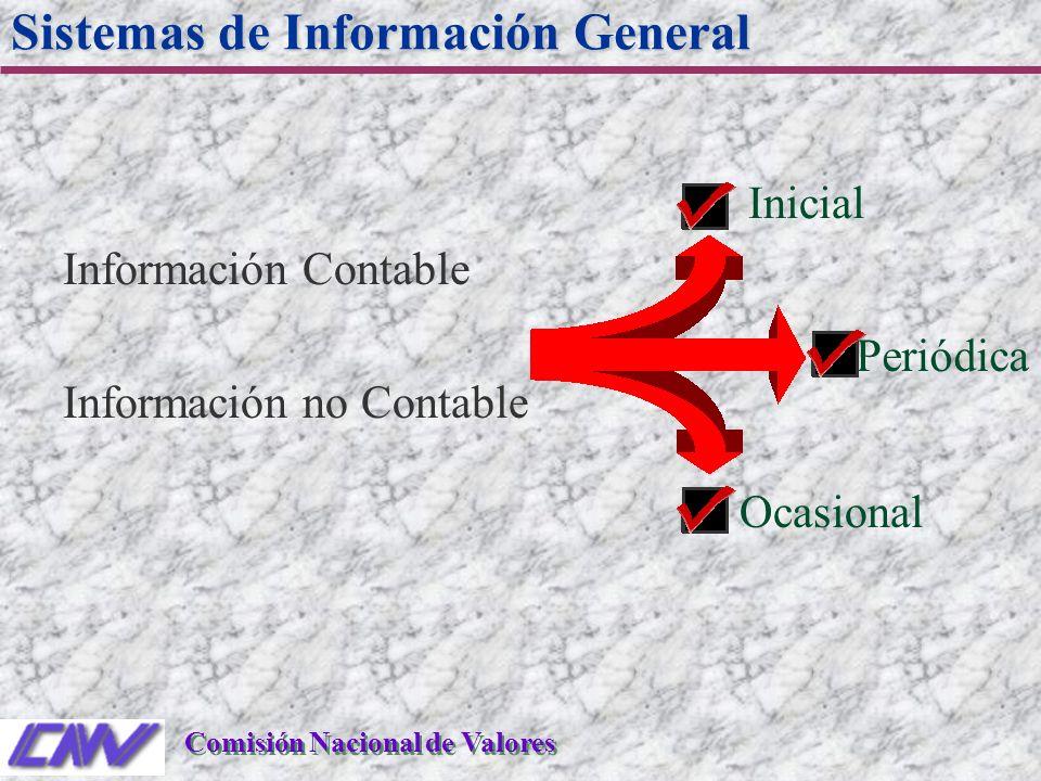 Inicial Información Contable Información no Contable Sistemas de Información General Comisión Nacional de Valores Periódica Ocasional