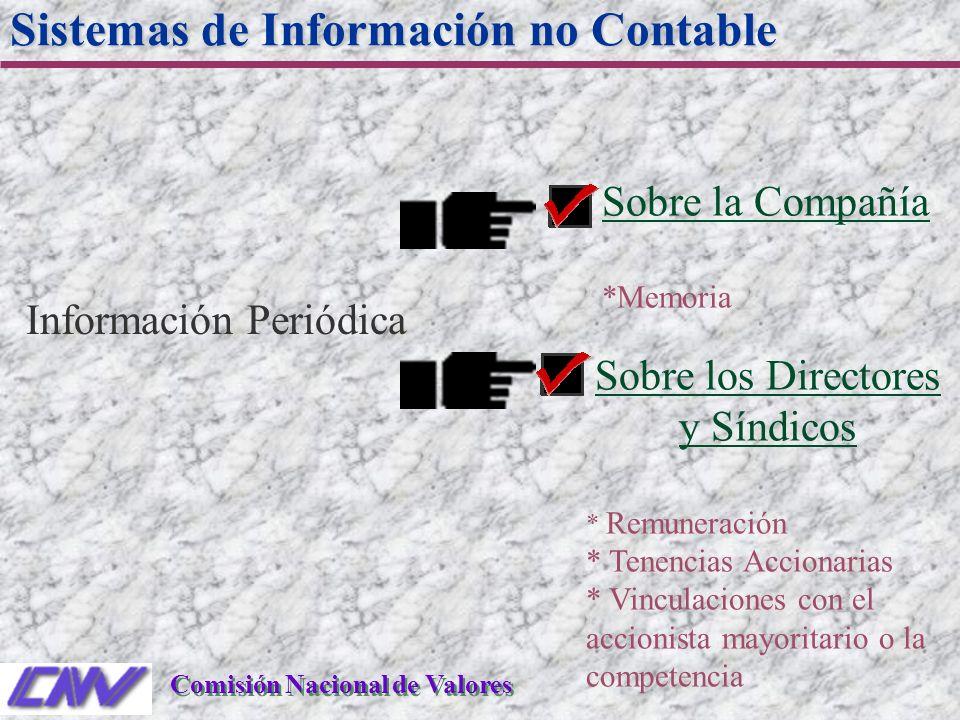 Sobre la Compañía *Hechos Relevantes Información Ocasional Sistemas de Información no Contable Comisión Nacional de Valores Sobre los Directores y Síndicos * T enencias