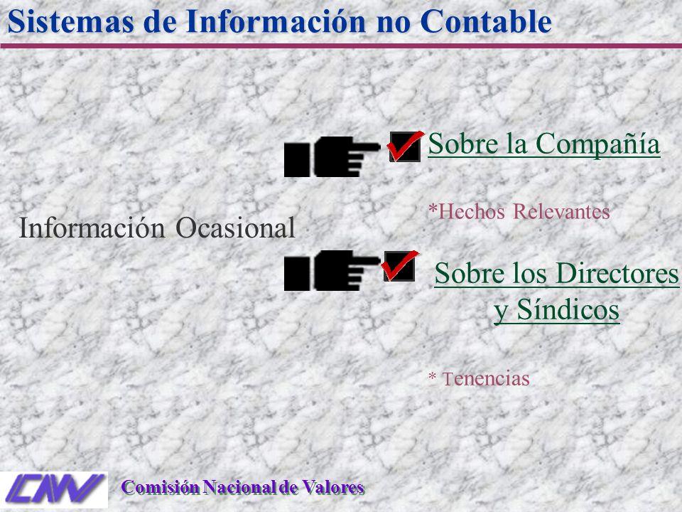 Sobre la Compañía *Hechos Relevantes Información Ocasional Sistemas de Información no Contable Comisión Nacional de Valores Sobre los Directores y Sín