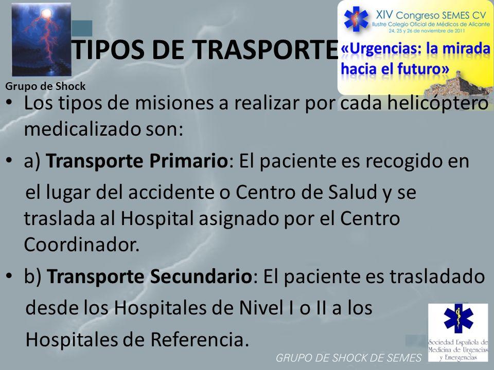 Grupo de Shock TIPOS DE TRASPORTE Los tipos de misiones a realizar por cada helicóptero medicalizado son: a) Transporte Primario: El paciente es recog