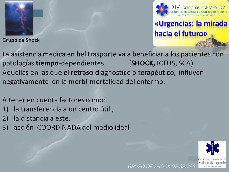 Grupo de Shock La asistencia medica en helitrasporte va a beneficiar a los pacientes con patologías tiempo-dependientes (SHOCK, ICTUS, SCA) Aquellas e