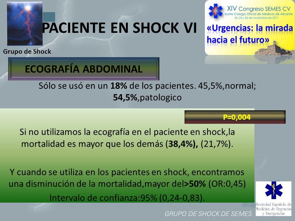 Grupo de Shock PACIENTE EN SHOCK VI Sólo se usó en un 18% de los pacientes. 45,5%,normal; 54,5%,patologico ECOGRAFÍA ABDOMINAL Si no utilizamos la eco