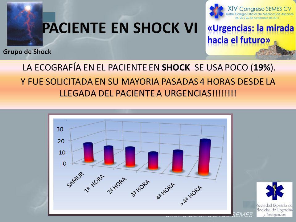Grupo de Shock PACIENTE EN SHOCK VI LA ECOGRAFÍA EN EL PACIENTE EN SHOCK SE USA POCO (19%). Y FUE SOLICITADA EN SU MAYORIA PASADAS 4 HORAS DESDE LA LL