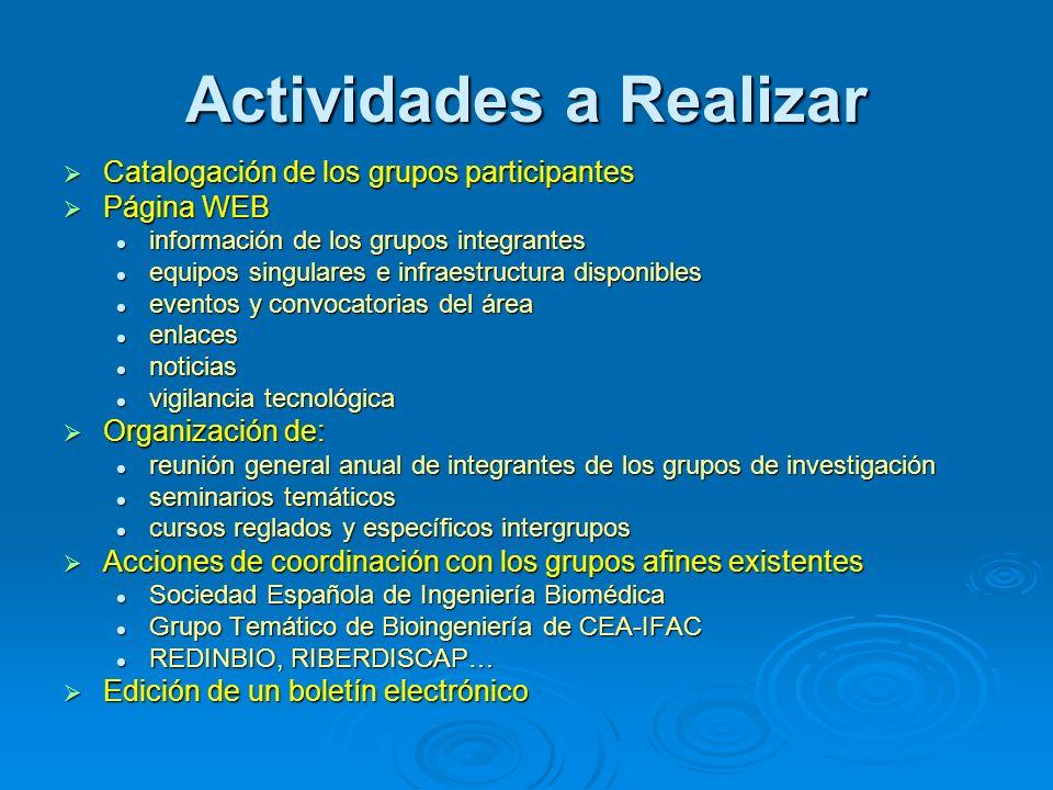 Actividades a Realizar Catalogación de los grupos participantes Catalogación de los grupos participantes Página WEB Página WEB información de los grup