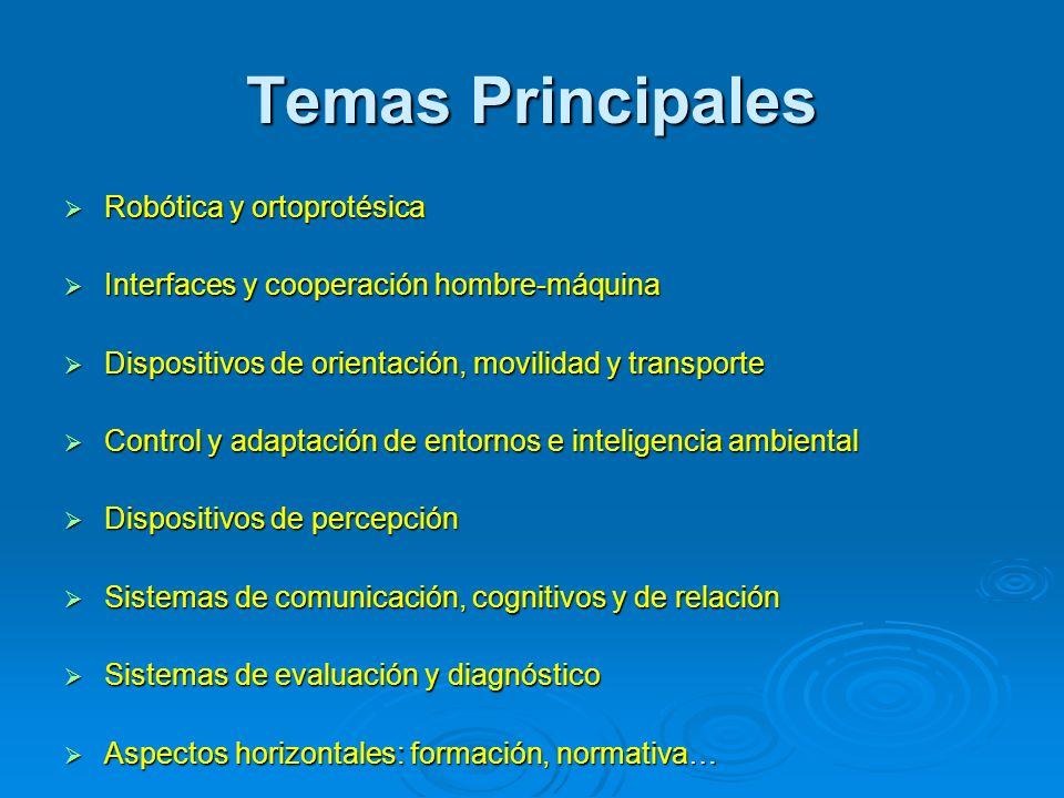 InstituciónGrupoRepresentante CEAPAT-IMSERSOCEAPAT-IMSERSO Cristina Rodríguez-Porrero Miret E.T.S.I.Industriales.