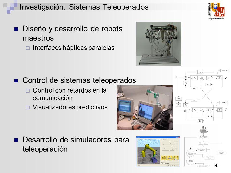 4 Investigación: Sistemas Teleoperados Diseño y desarrollo de robots maestros Interfaces hápticas paralelas Control de sistemas teleoperados Control c
