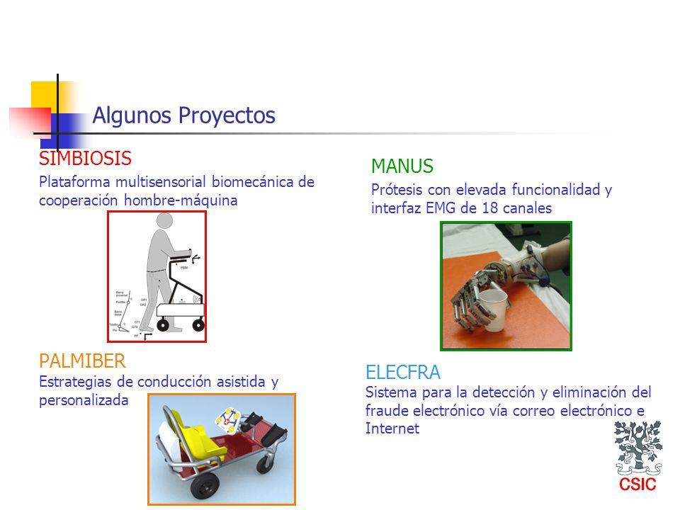 Algunos Proyectos SIMBIOSIS Plataforma multisensorial biomecánica de cooperación hombre-máquina PALMIBER Estrategias de conducción asistida y personal