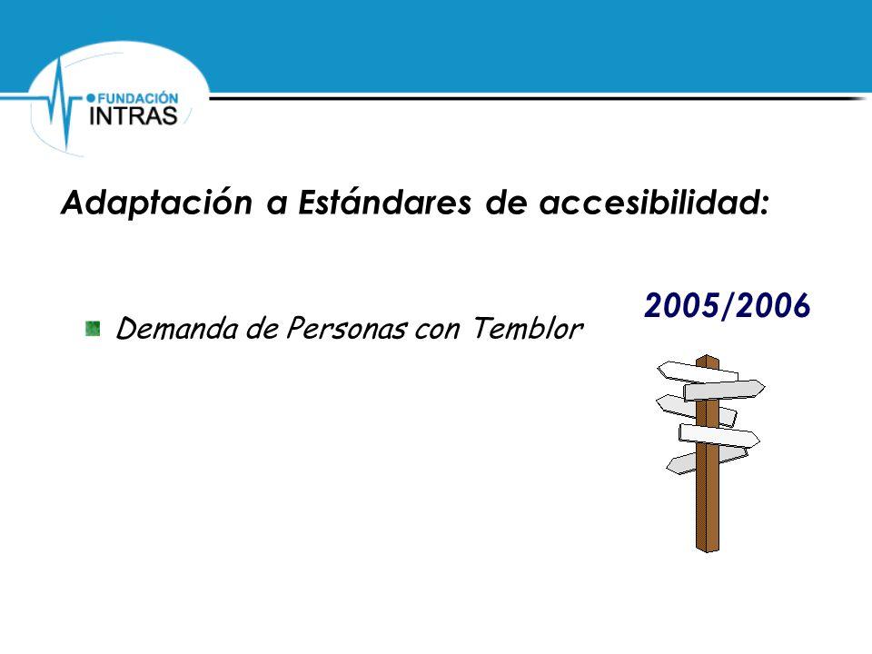 Adaptación a Estándares de accesibilidad: Demanda de Personas con Temblor 2005/2006