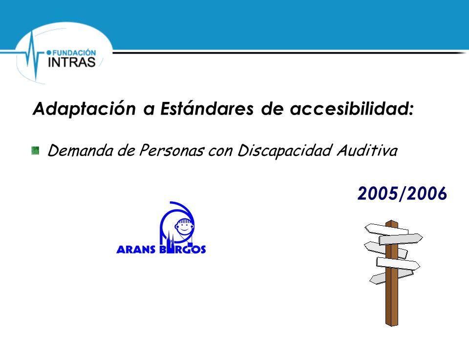 Adaptación a Estándares de accesibilidad: Demanda de Personas con Discapacidad Auditiva 2005/2006