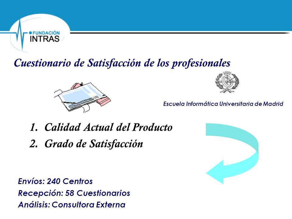 1.Calidad Actual del Producto 2.Grado de Satisfacción Cuestionario de Satisfacción de los profesionales Envíos: 240 Centros Recepción: 58 Cuestionario
