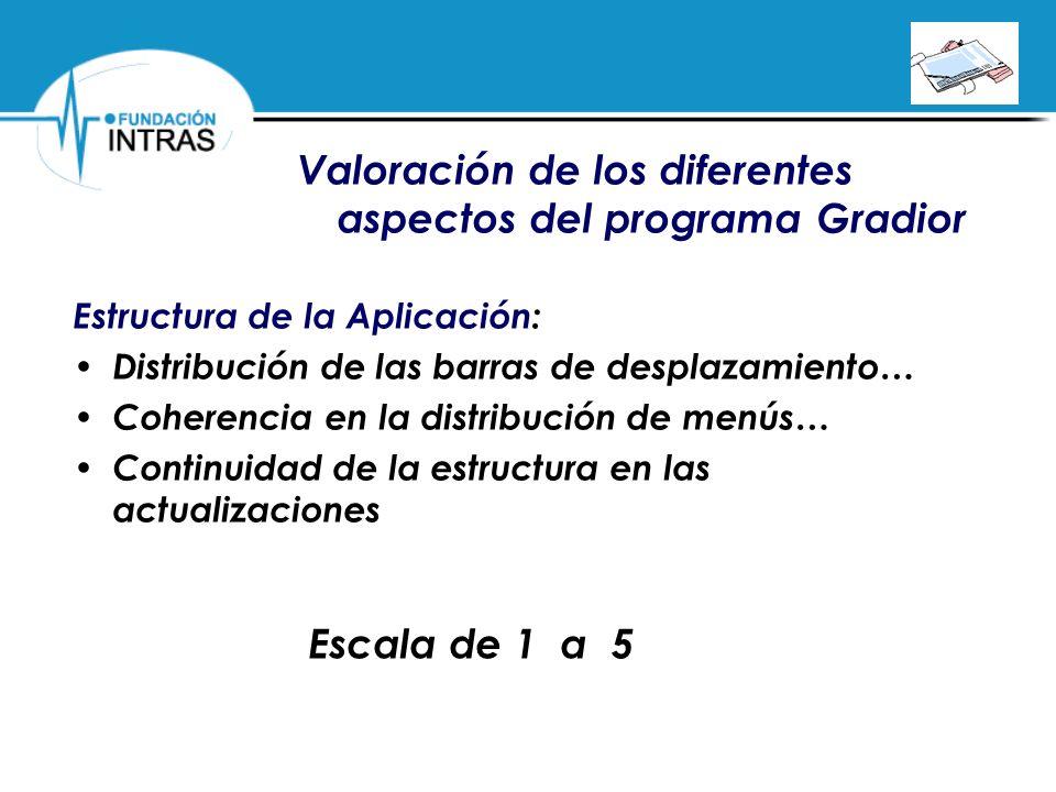 Valoración de los diferentes aspectos del programa Gradior Estructura de la Aplicación: Distribución de las barras de desplazamiento… Coherencia en la