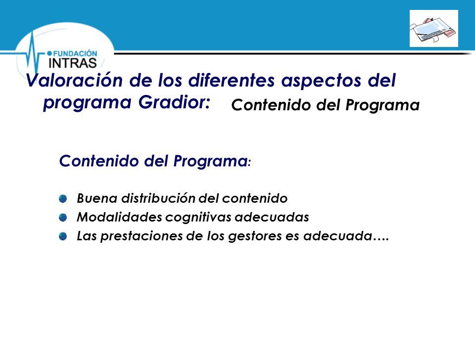 Valoración de los diferentes aspectos del programa Gradior: Contenido del Programa Contenido del Programa : Buena distribución del contenido Modalidad