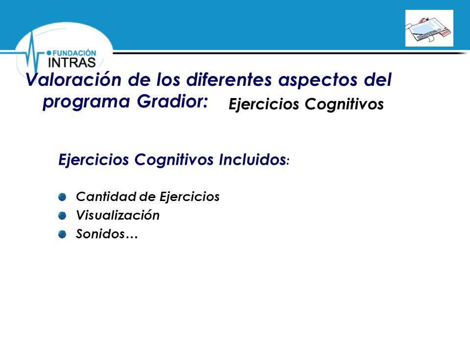 Valoración de los diferentes aspectos del programa Gradior: Ejercicios Cognitivos Ejercicios Cognitivos Incluidos : Cantidad de Ejercicios Visualizaci