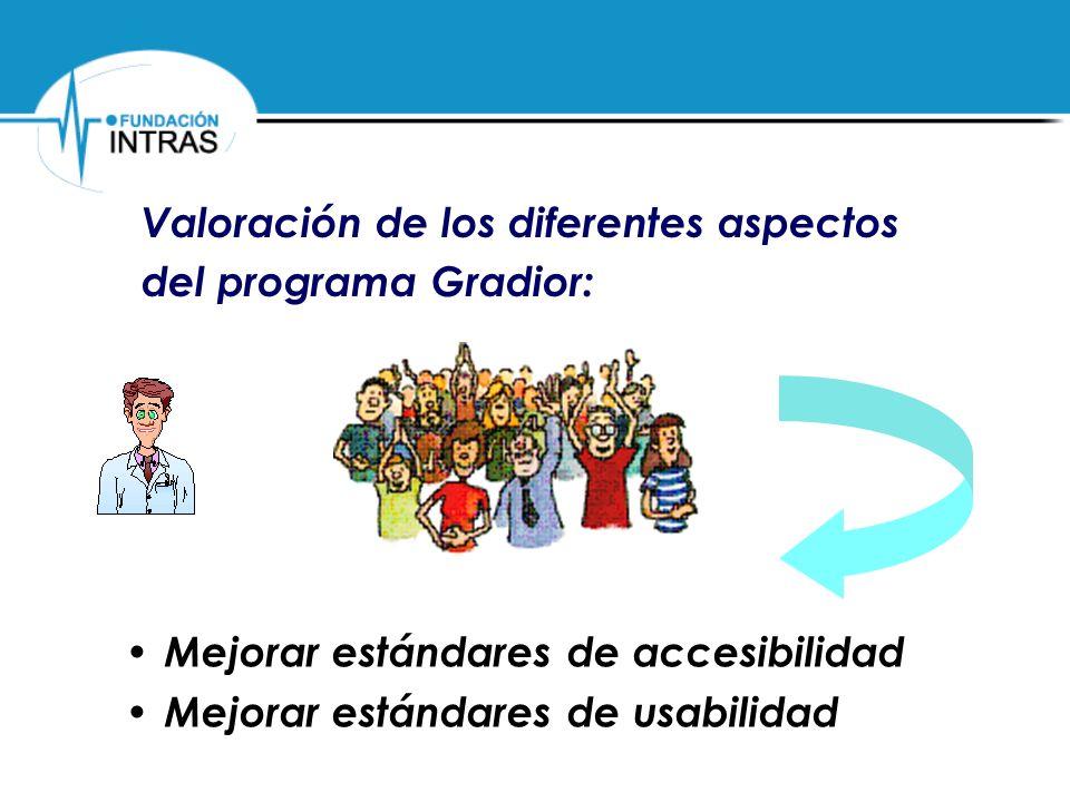 Valoración de los diferentes aspectos del programa Gradior: Mejorar estándares de accesibilidad Mejorar estándares de usabilidad