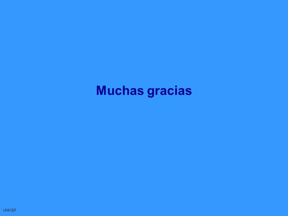 UNICEF Muchas gracias
