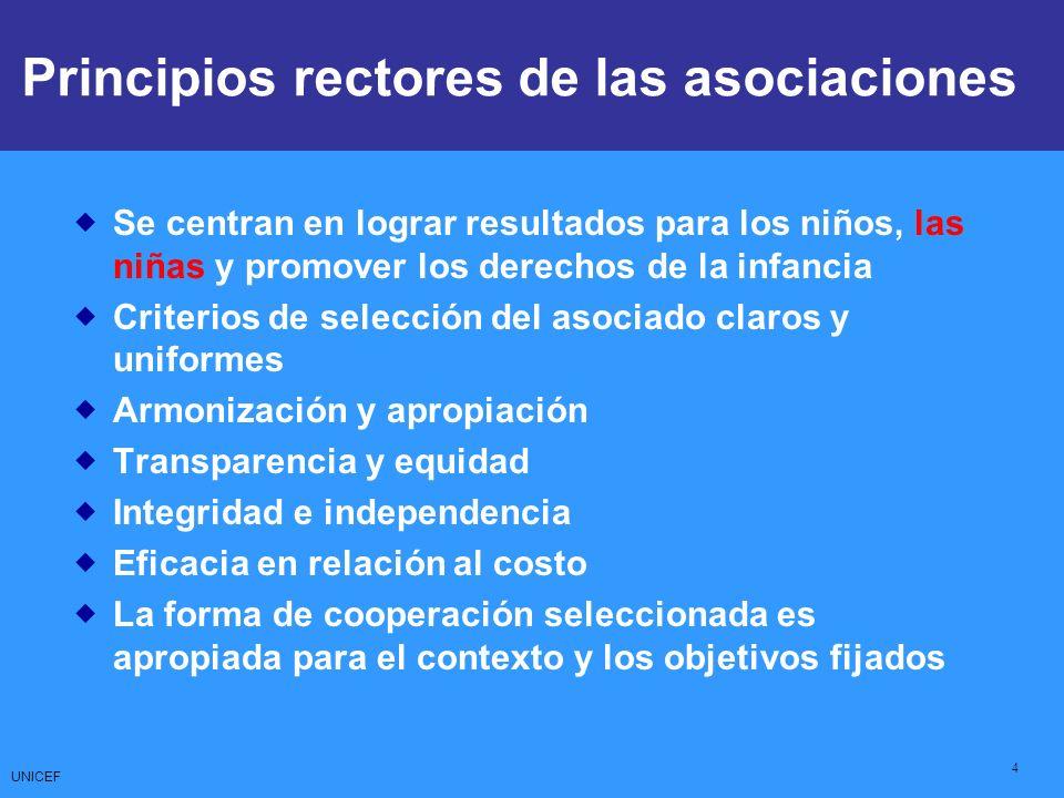 UNICEF 5 CCCs: Core Commitments for Children Memorando de entendimiento (MoU): Búsqueda conjunta de objetivos comunes, sin transferencia de recursos PCA: La aplicación, sobre la base de la cooperación, de un programa o de una serie de intervenciones humanitarias que se han preparado conjuntamente, dentro del marco de un Programa de Cooperación con UNICEF SSFA: Apoyo limitado a una OSC, que no exceda de los US$20.000 Nota: Los Acuerdos de servicios especiales (SSA) son disposiciones de servicios a cambio de un honorario sobre una base contractual, ya sea de costo o de costo y más Disposiciones de colaboración y asociación