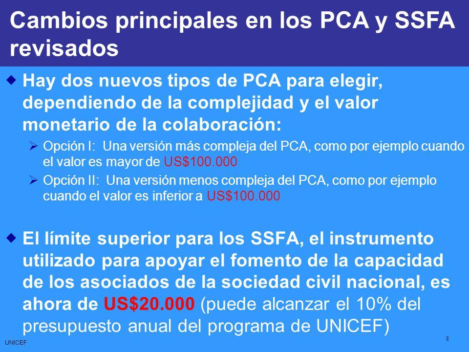 UNICEF 8 CCCs: Core Commitments for Children Hay dos nuevos tipos de PCA para elegir, dependiendo de la complejidad y el valor monetario de la colabor