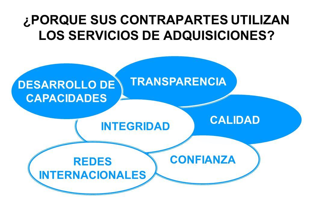 ¿PORQUE SUS CONTRAPARTES UTILIZAN LOS SERVICIOS DE ADQUISICIONES.