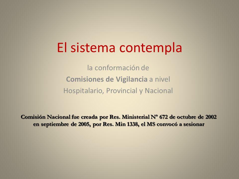 la conformación de Comisiones de Vigilancia a nivel Hospitalario, Provincial y Nacional Comisión Nacional fue creada por Res. Ministerial Nº 672 de oc