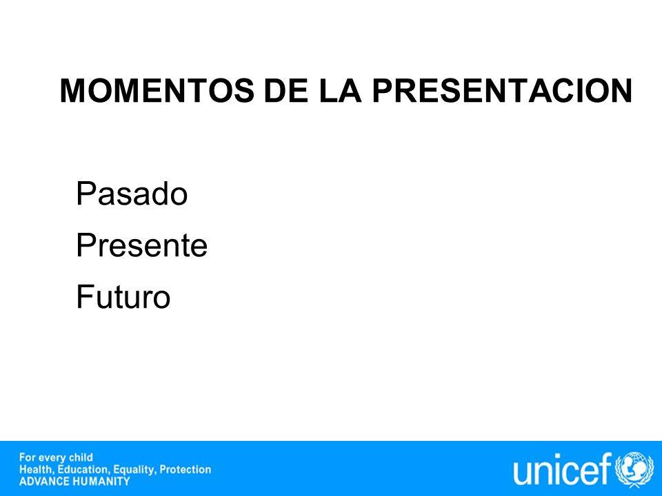 MOMENTOS DE LA PRESENTACION Pasado Presente Futuro