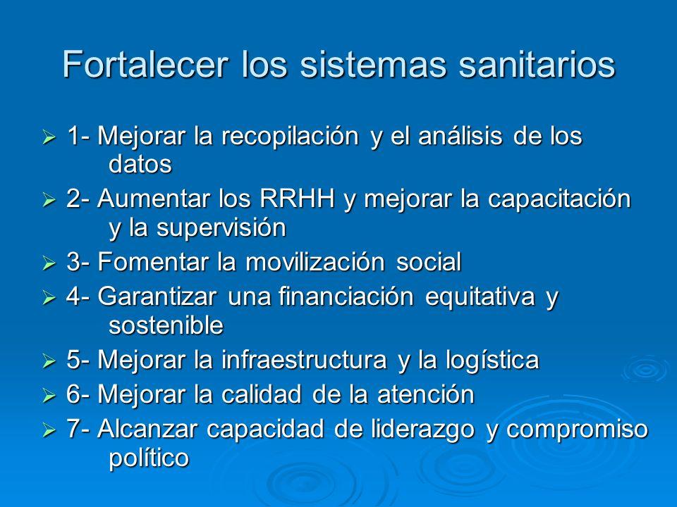 Fortalecer los sistemas sanitarios 1- Mejorar la recopilación y el análisis de los datos 1- Mejorar la recopilación y el análisis de los datos 2- Aume