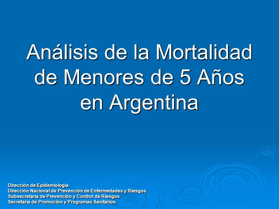 Mortalidad de Menores de 5 años en Argentina 10.912 muertes en 2007 10.912 muertes en 2007 Tasa de Mortalidad: 15,57 por 1.000 Nacidos Vivos Tasa de Mortalidad: 15,57 por 1.000 Nacidos Vivos 214% más alta que la de Cuba y 77% más alta que la de Chile 214% más alta que la de Cuba y 77% más alta que la de Chile 23% más baja que la de México y 7% más baja que la de Brasil 23% más baja que la de México y 7% más baja que la de Brasil