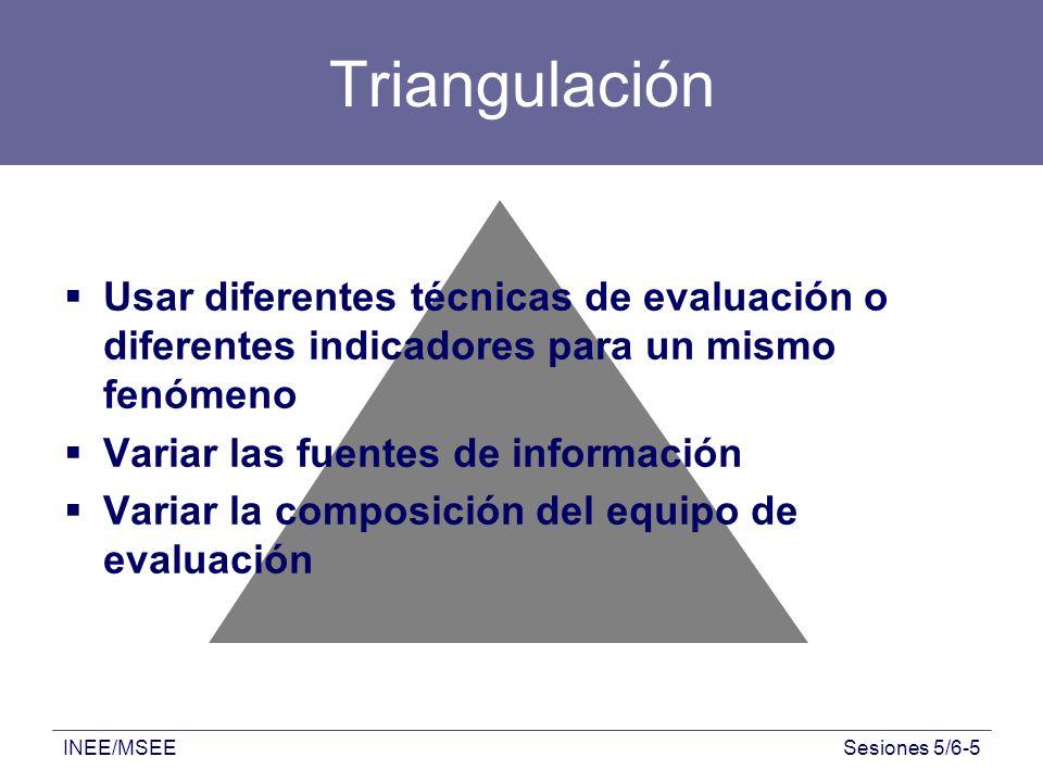 INEE/MSEESesiones 5/6-5 Triangulación Usar diferentes técnicas de evaluación o diferentes indicadores para un mismo fenómeno Variar las fuentes de inf