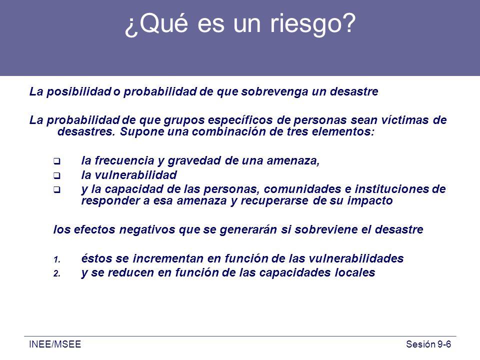 INEE/MSEESesión 9-6 ¿Qué es un riesgo? La posibilidad o probabilidad de que sobrevenga un desastre La probabilidad de que grupos específicos de person